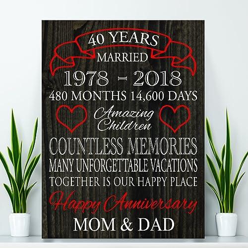 amazon com ruby anniversary wood board wedding anniversary