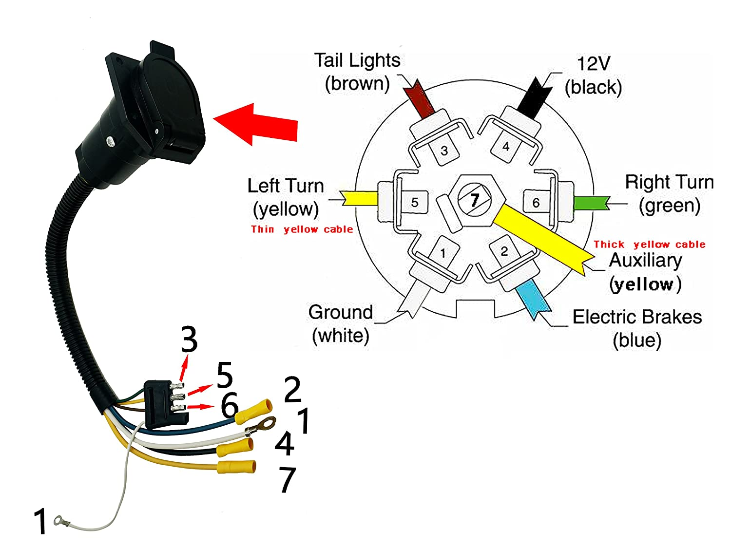 7 pin wire colors, 7 pin trailer lights, 96 gmc suburban trailer harness, 7 pin tow wiring, 7 pin trailer hitch, 7 pin wiring diagram for semi truck, 7 pin cable, 7 pin ignition switch, on 7 pin round 4 trailer wiring harness