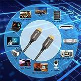 HDMI Fiber Optic Long Cables 99 feet Light High