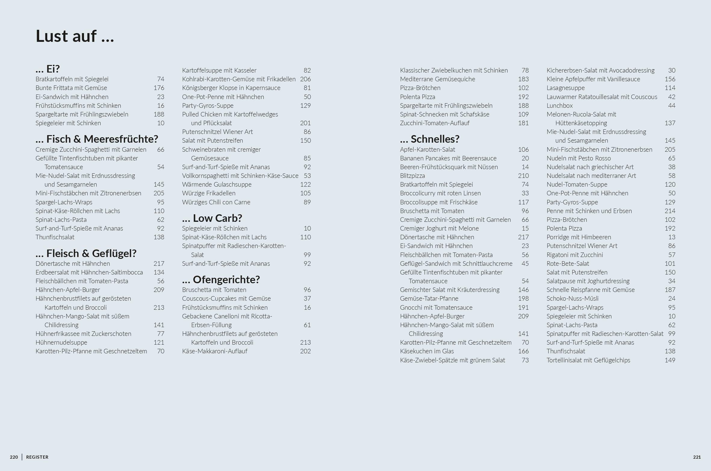 Liste smartpoints weight watchers pdf