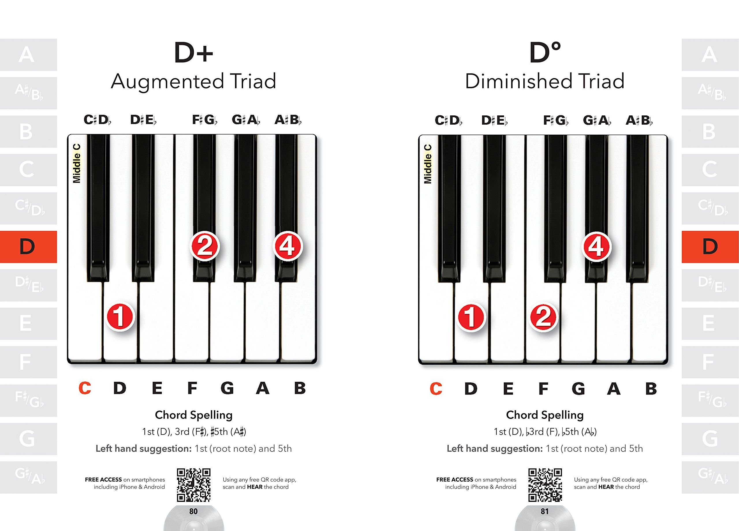 Piano chords pick up play jake jackson 9781783619214 amazon piano chords pick up play jake jackson 9781783619214 amazon books hexwebz Choice Image