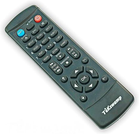 TeKswamp Remote Control for Magnavox MWD2206A