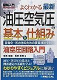 図解入門よくわかる最新油圧・空気圧の基本と仕組み (How‐nual Visual Guide Book)