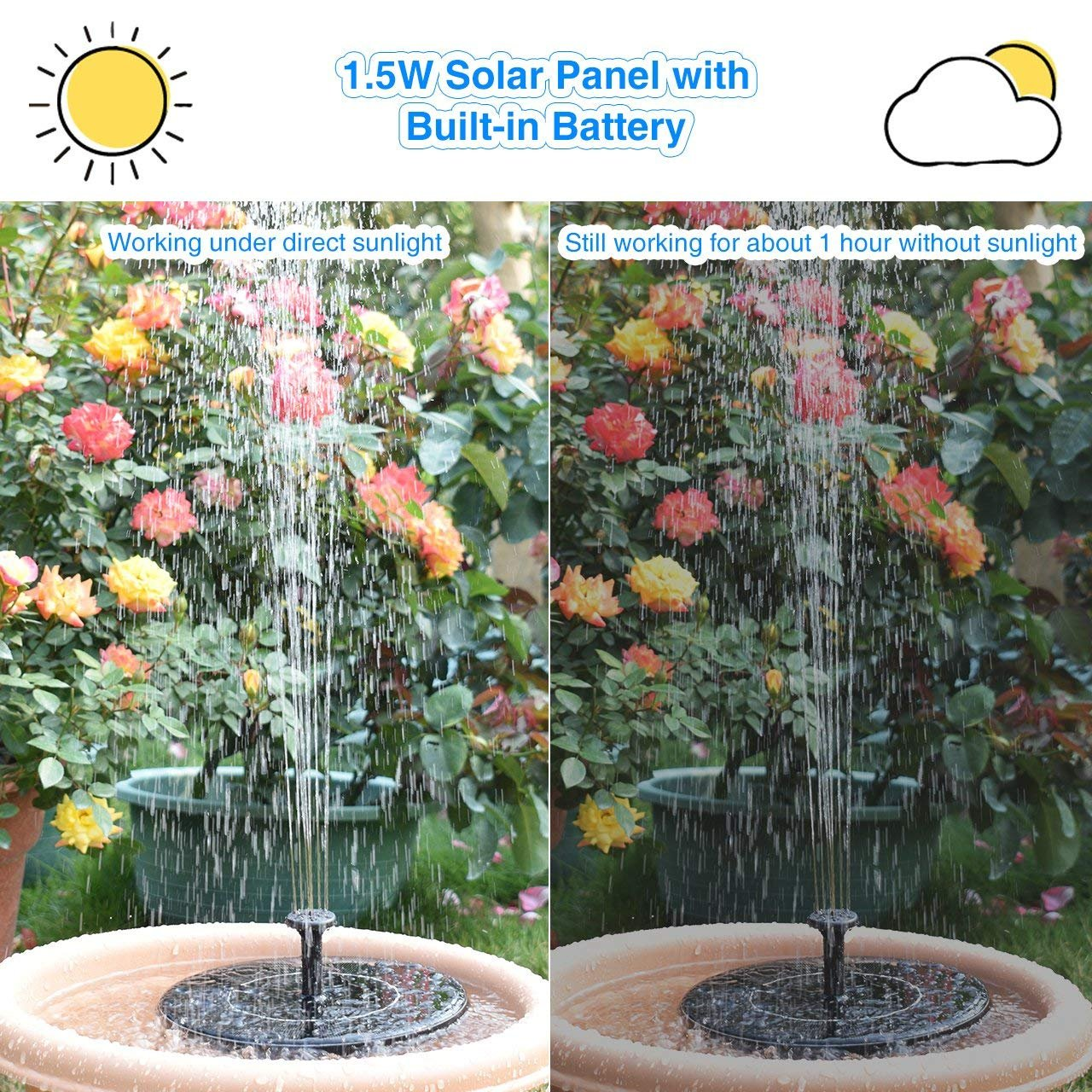 ROADTEC 1.5W Upgraded Solar Water Fountain Bird Bath Submersible Solar Water Pump Kit for Small Pond Garden