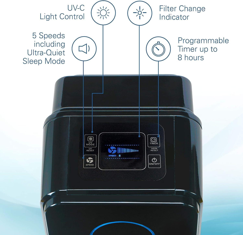 GermGuardian AC5350BCA - Purificador de aire: Amazon.es: Hogar