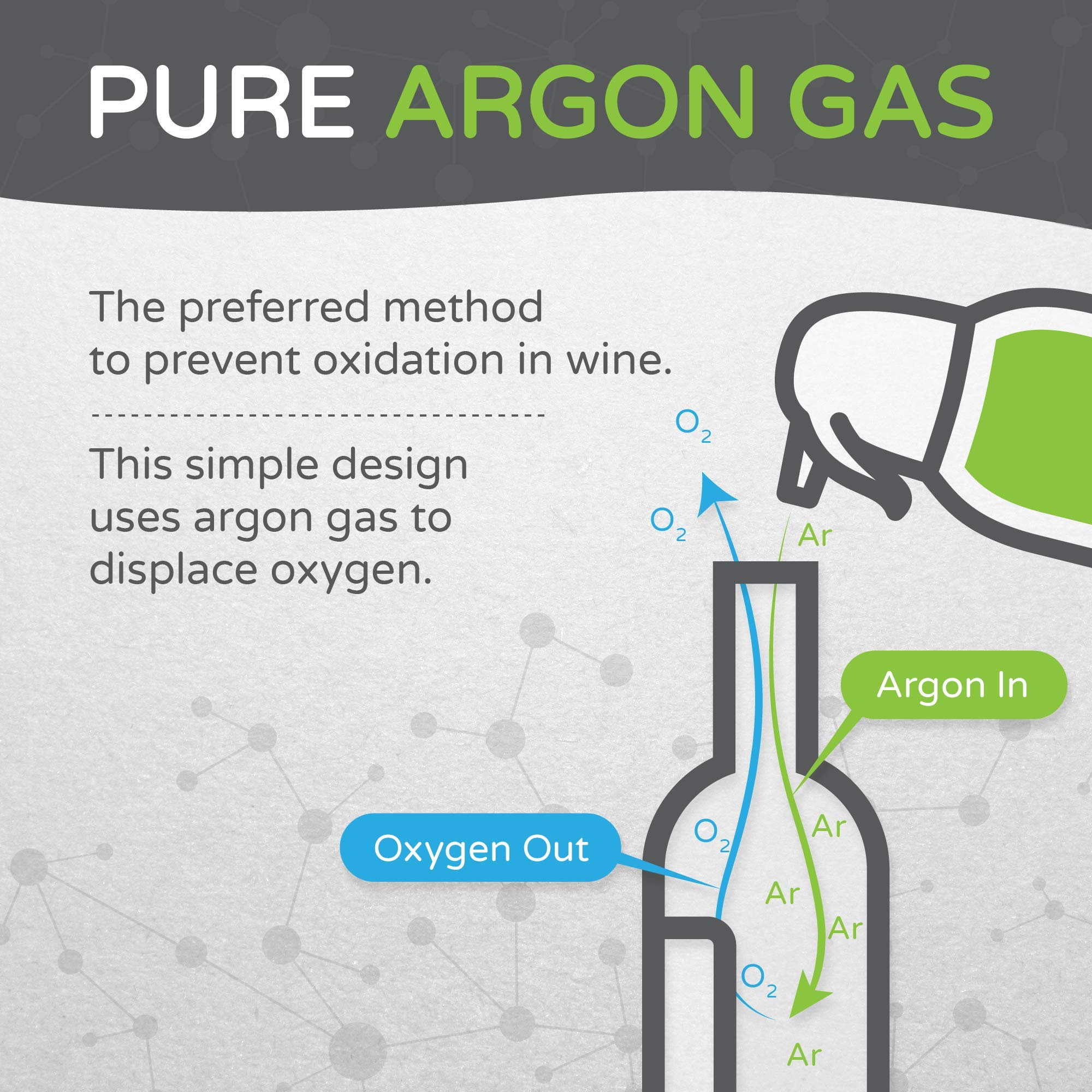 ArT Wine Saver and Bottle Stopper, Pure Argon Spray Can, Use up to 130 Times (4 Pack) by ArT Wine Preserver (Image #4)