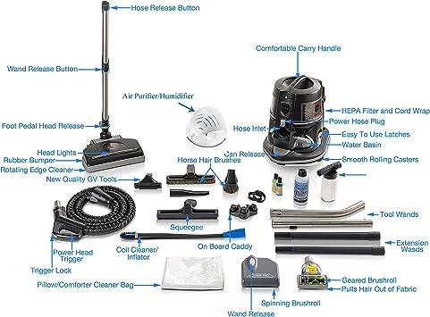 E2 Black E2 Series Rainbow aspiradora con Kit de Herramientas (reacondicionado Certificado): Amazon.es: Hogar
