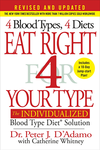 diets for blood type