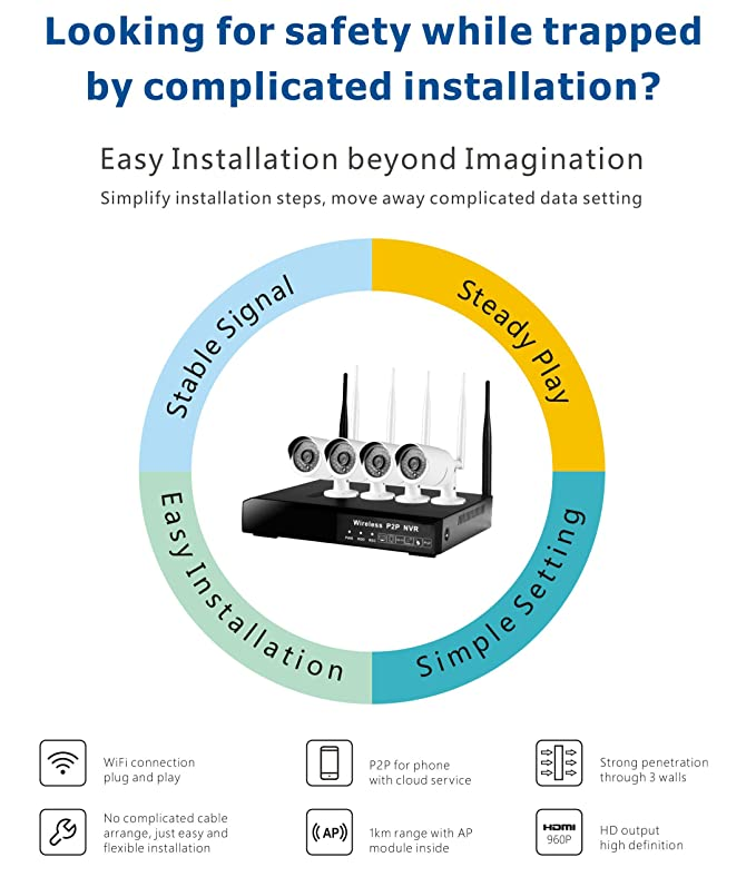 DOHAOOE Hi3535 8CH Cámara de vigilancia inalámbrica 1.3MP 500m IPC WiFi Kit 72Mbps para el uso externo o doméstico: Amazon.es: Electrónica