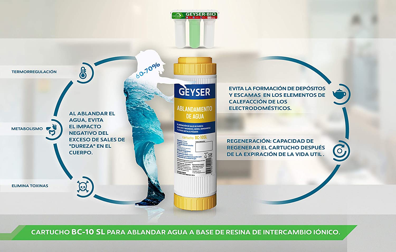 Geyser BIO - filtro de agua de 3 etapas, NO osmosis inversa, filtros de agua casa.: Amazon.es: Bricolaje y herramientas