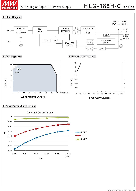 LED Power Supplies 200.2W 700mA143-286V CC IP67 Dimming