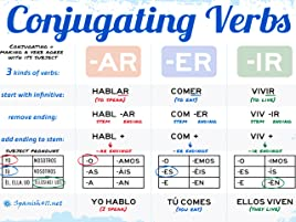Here, learn about an important category of Spanish verbs-those whose infinitives end in -ar. Conjugate regular -ar verbs in the present tense by identifying ...