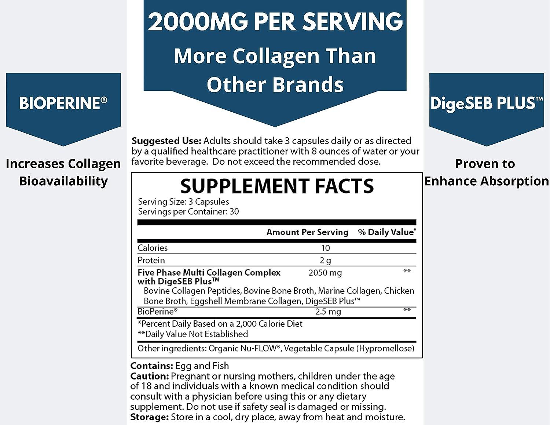 Amazon.com: Cápsulas de péptido de colágeno múltiple – [Tasa ...