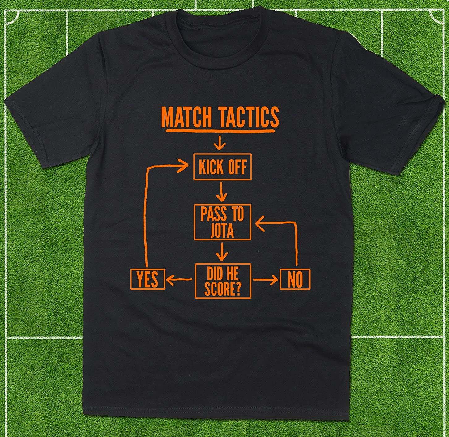 Personalised Mens T-Shirt EVOLUTION Wolverhampton Wanderers F.C