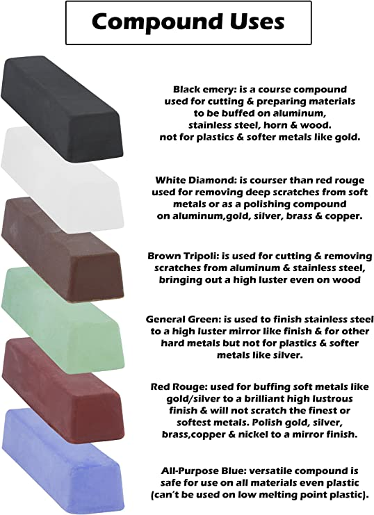 Amazon.com: drixet 6 piezas pulido, Pulido & corte compuesto ...