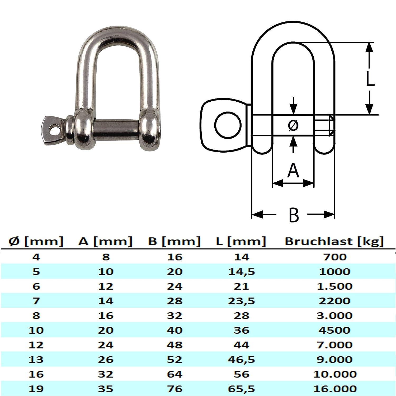 Diferentes pesos y resistencias del material de 4/ acabado s/ólido /19/mm varios tama/ños disponibles V4A de acero inoxidable Grilletes redondeados de NeitFullThings