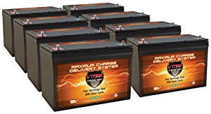 Qty 8 VMAX SLR100 10.8kWh Solar Battery Bank (12 Volt 100Ah ea.) AGM Solar Batteries for Grid-Tie or Off Grid