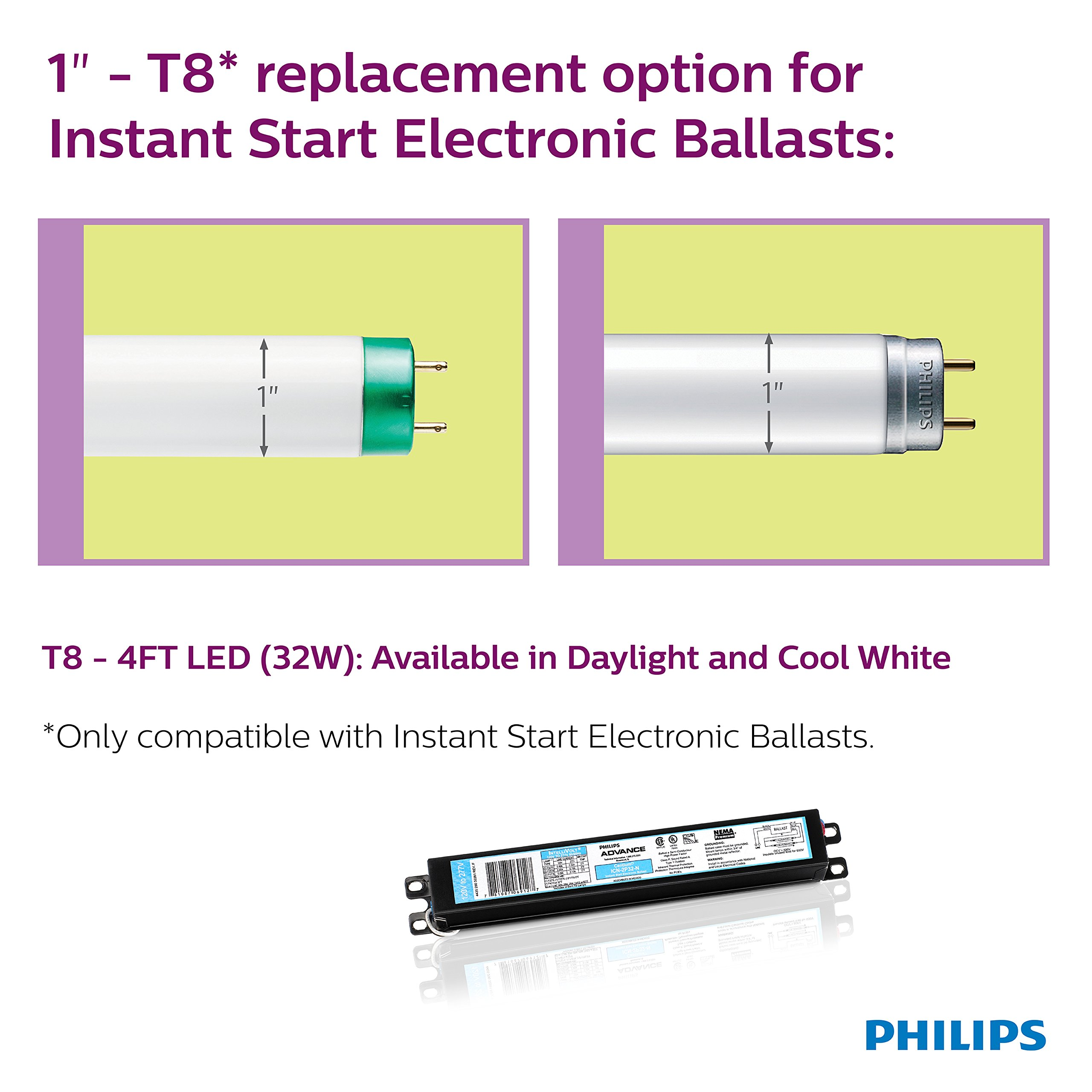 Philips LED InstantFit 4-Foot T8 Tube Light Bulb 1800-Lumen, 4000-Kelvin, 16 (32-Watt Equivalent), Medium Bi-Pin G13 Base, Cool White, 8 Pack, 544247, 4000 Kelvin, 8 Piece by PHILIPS (Image #5)