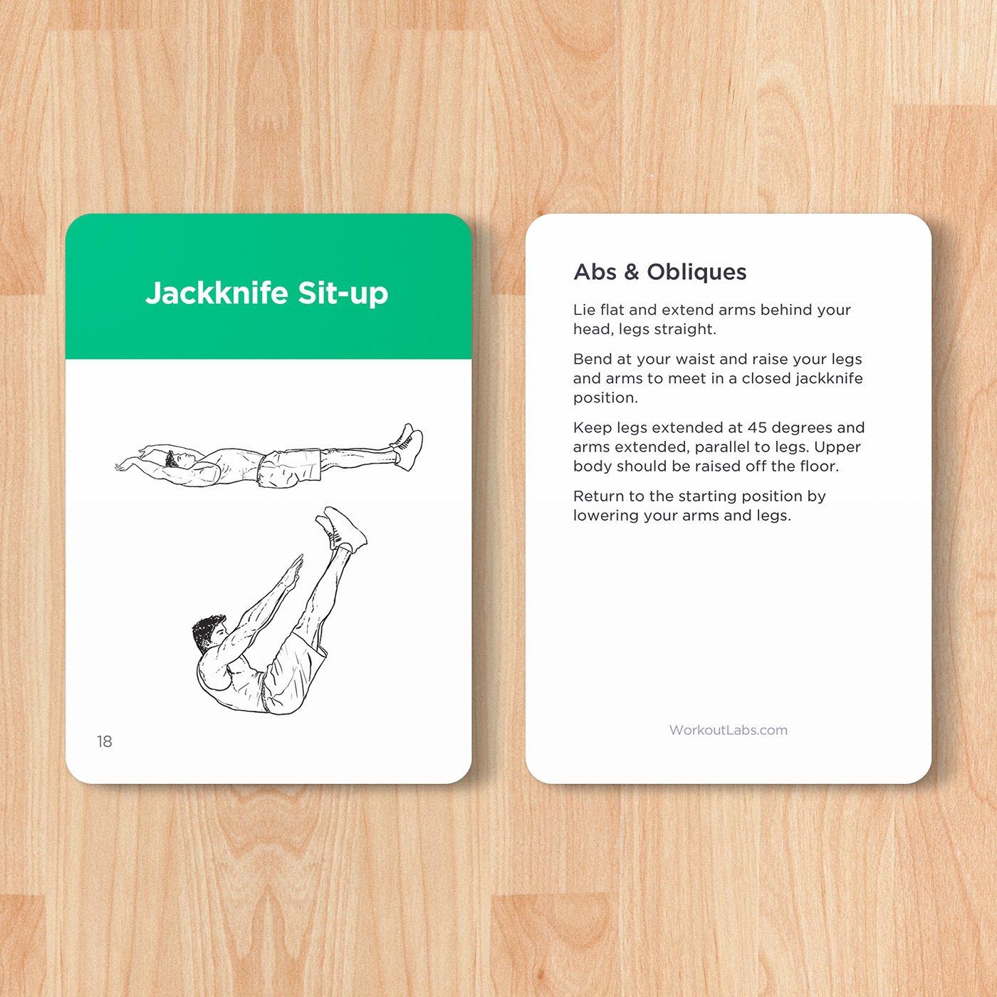 WorkoutLabs Tarjetas visuales de Entrenamiento de Peso Corporal Premium para Entrenamientos en casa sin Equipo para Hombre Verde y Blanco: Amazon.es: ...