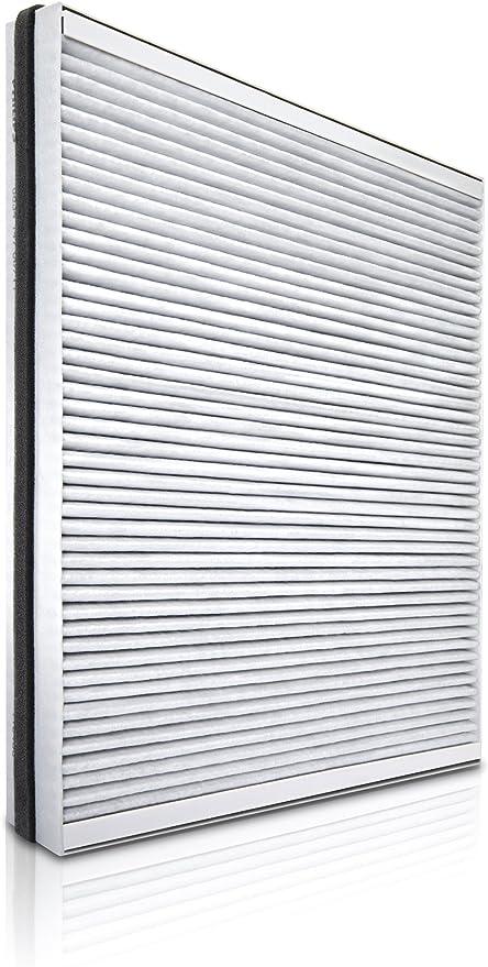 Philips AC4147/10 - Filtro de aspiradoras: Amazon.es: Hogar
