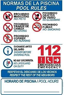 Normaluz RD2A067 - Cartel Normas De Piscina Sin Socorrista ...