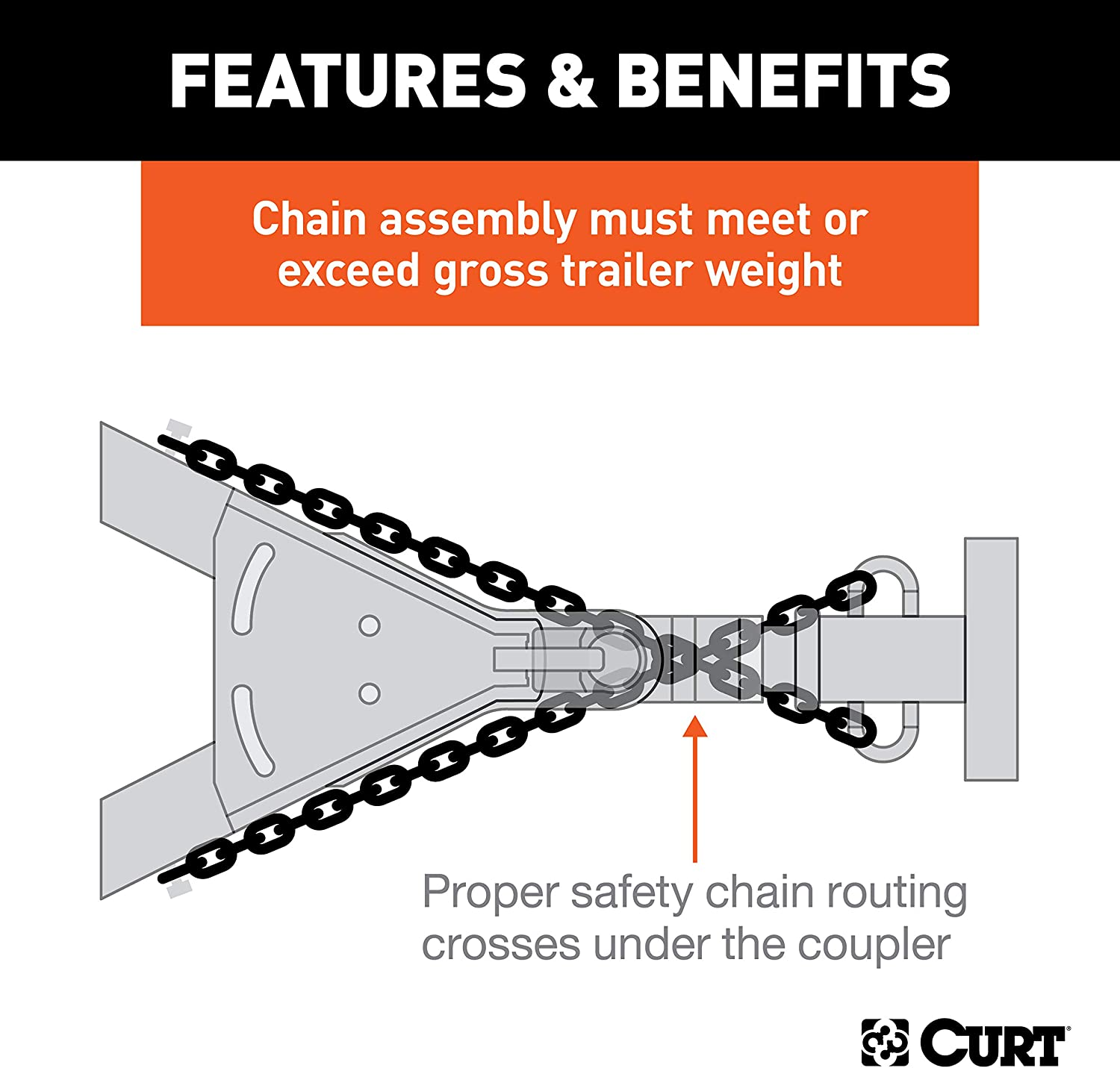 2 Curt Manufacturing 80030 1//4 In X 40 In Safety Chain Assembly Grd 30 Plus J-27
