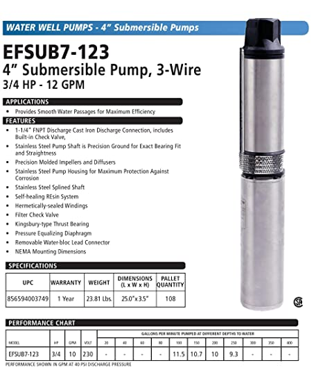 ECO-FLO Products EFSUB7-123 Submersible Deep Water Well Pump, 3 ...