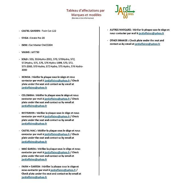 Jardiaffaires Kit Cuchillas con Montaje y Correa Castel Garden 122 ...