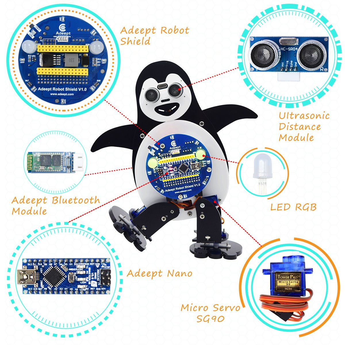 Obstacle Avoidance Remotely Controlled by Android Device via HC-06 Bluetooth Transmission Dancing Robot Kit for Arduino Nano STEM Kit with PDF Manual Adeept Penguin Robot Kit