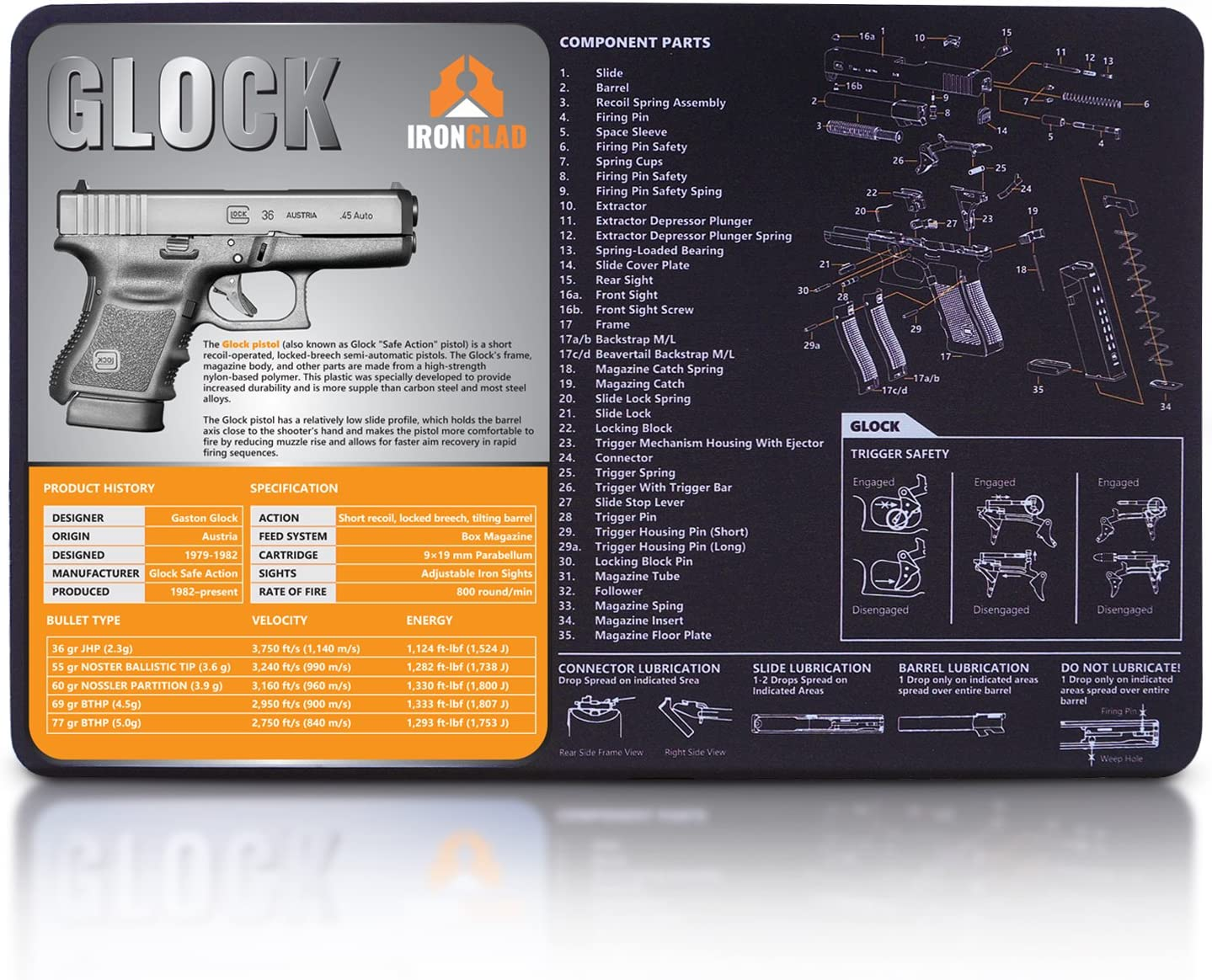Ironclad Cleaning Mat Compatible for Glock - 3mm Neoprene - 17 x 11 Inches Waterproof - Oil Resistant - Hand Gun Cleaning Mat - Detailed Diagram and Assembly Instruction - 9mm Gun Cleaning Mat : Sports & Outdoors