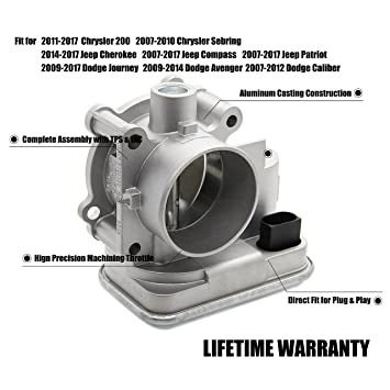 Complete Electronic Throttle Body Assembly with Throttle Actuator