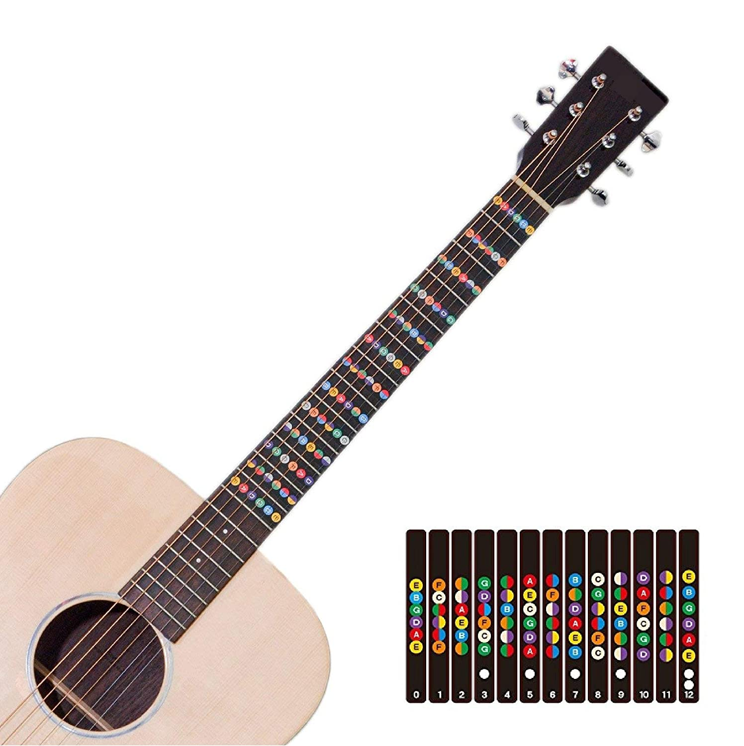 Guitar fret stickers Color Coded Fretboard Fret Map Guitar Note Stickers for Beginner to Advanced Epic Designs