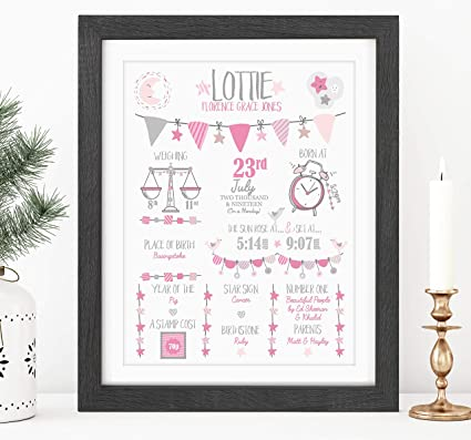 Girl Nursery Room Wall Décor Bespoke Personalised Pink Pastel A4 Print Poster