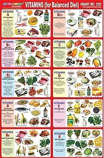 vitamine chart: Healthy food vitamin chart dreamland publications
