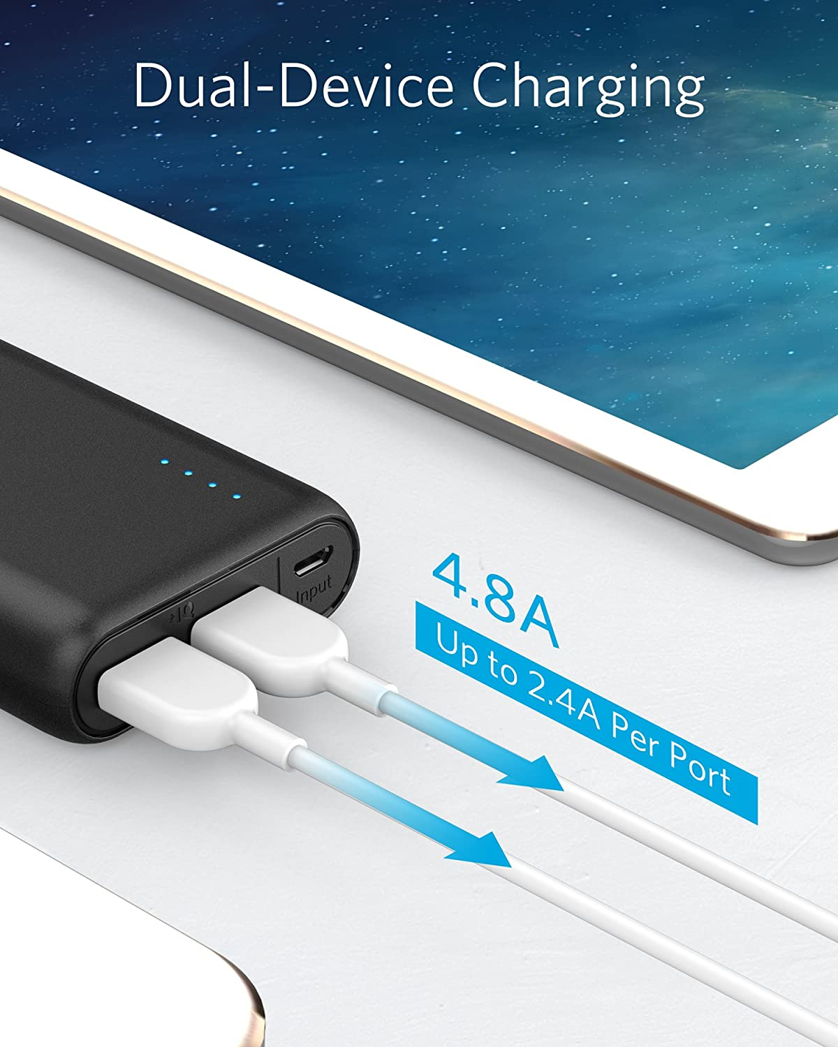 Portable Charger Anker PowerCore 20100mAh  Ultra High Capacity Power Bank with 48A Output and