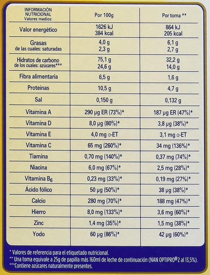 NESTLE Nestum Expert 8 Cereales con Galleta 1000 g: Amazon.es: Salud y cuidado personal