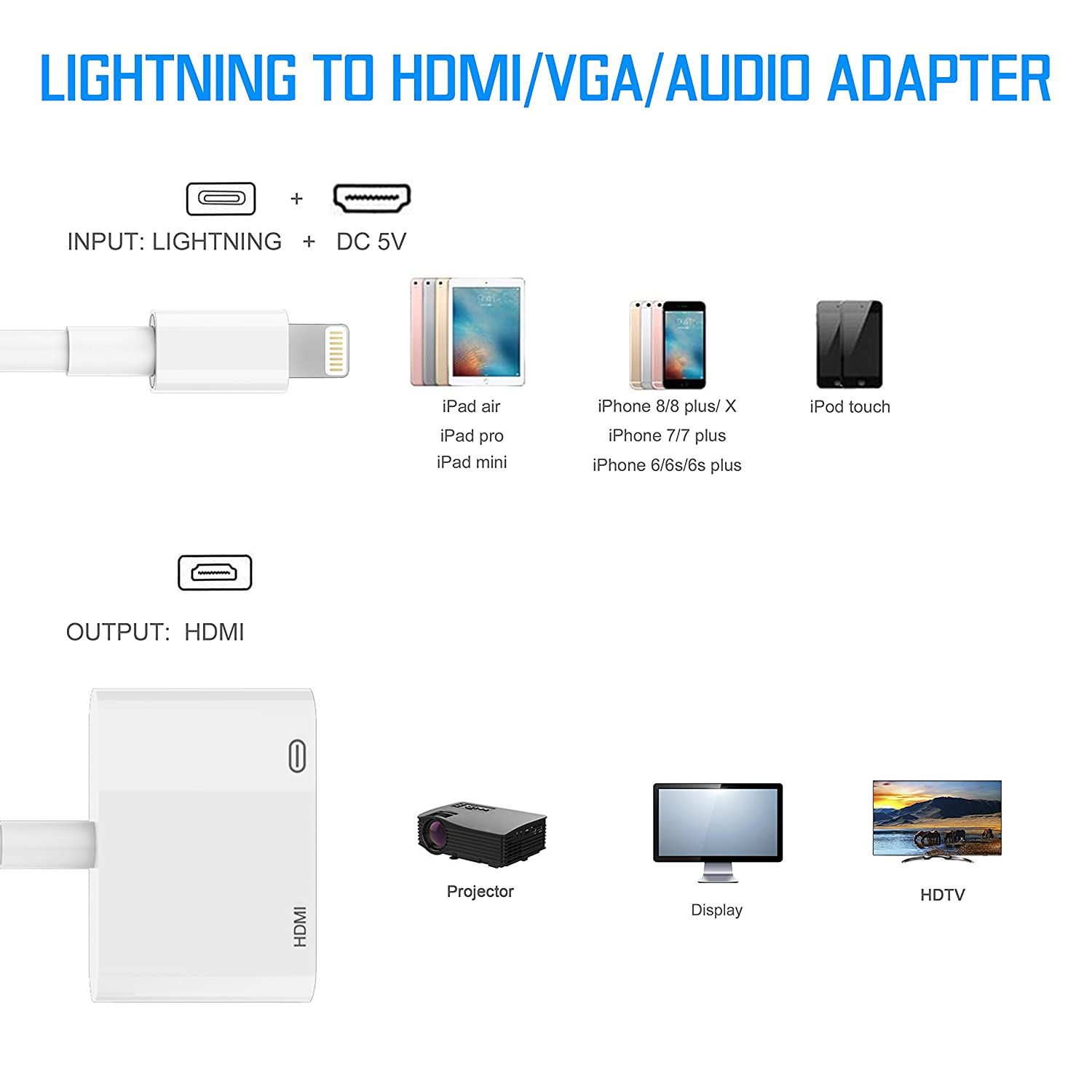 ... iPod HDMI Adapter Converter, Digital AV Adapter, 2018 Latest Plug and  Play 1080P Audio AV Connector (Charging Cable is Included): Home Audio &  Theater