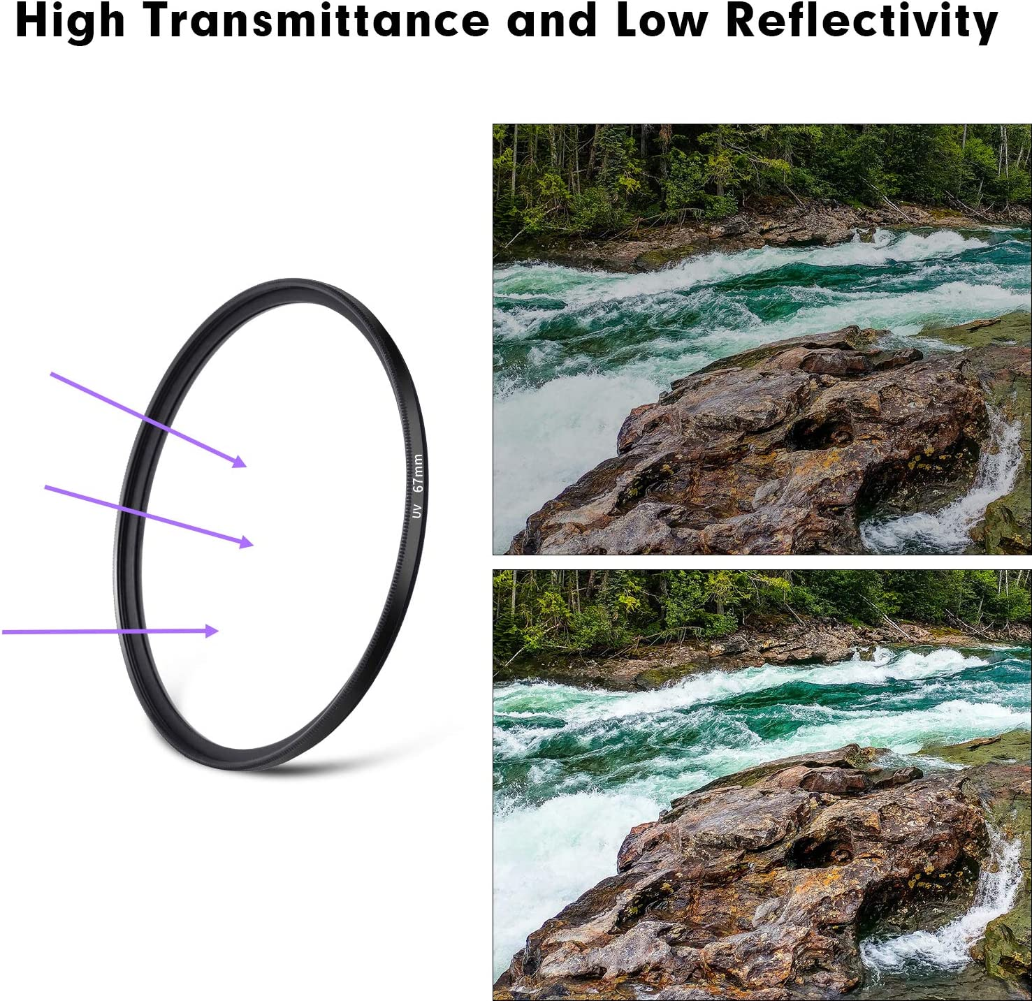 72mm UV Filter Ploture Ultra-Slim Multi-Coated UV Protection Camera Lens Filter with Lens Cloth Work for Canon//Nikon//Sony DSLR Camera Lens