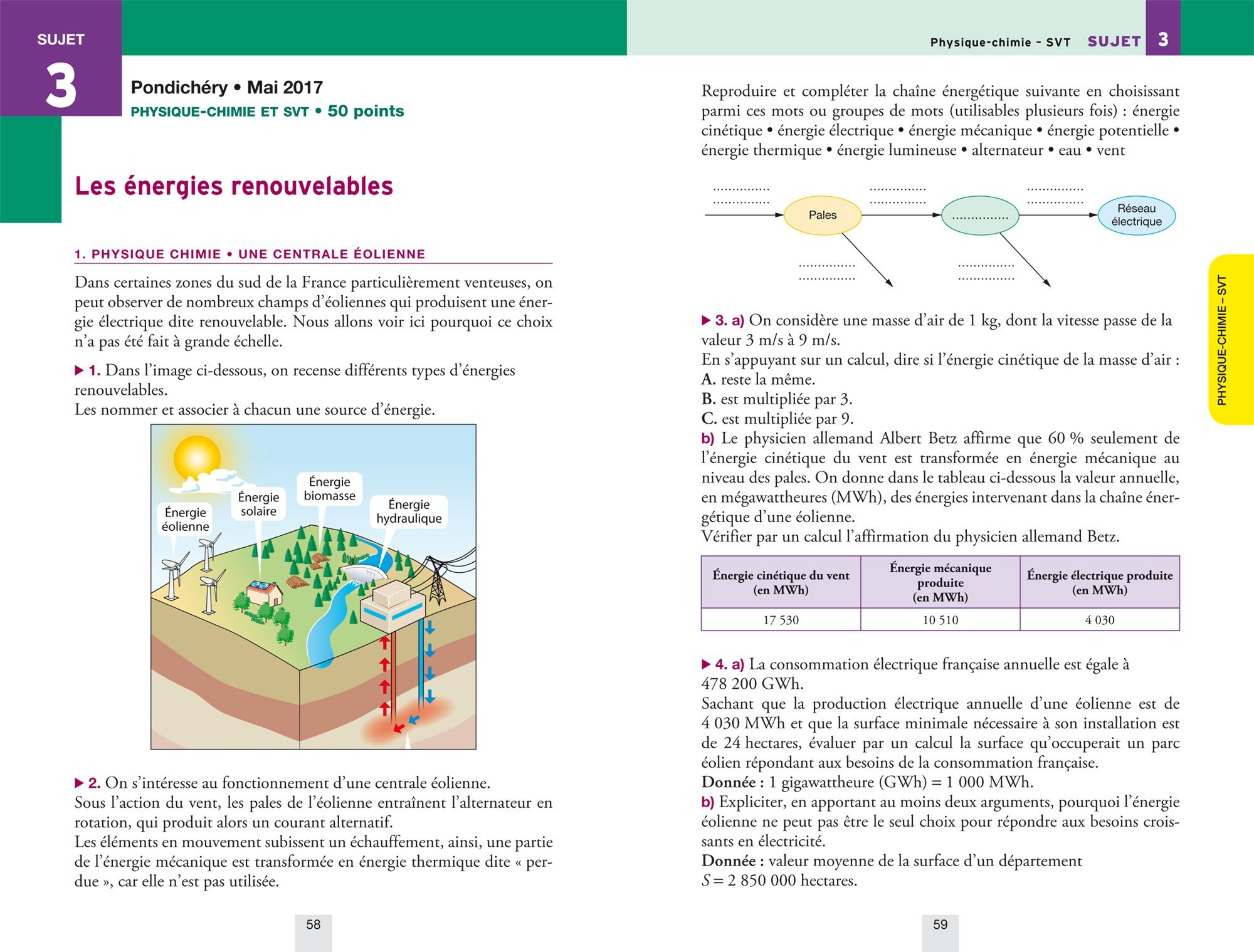 Annales Annabrevet 2018 Physique-chimie SVT Technologie 3e: sujets et corrigés, nouveau brevet: Amazon.es: Emmanuelle Michaud, Sonia Madani, Joël Carrasco, ...