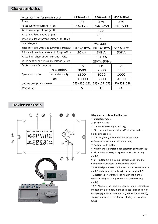 amazon com 4pro ats 125a 4p di intel automatic changeover transfer