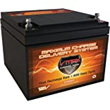 VMAX V28-800S AGM 12 Volt28ah 12V Wind Power Backup Boat Lift & Solar AGM Battery MARINE 18-24LB trolling motors