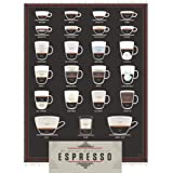 Pop Chart: Poster Prints (16x20) - Espresso Infographic - Printed on Archival Stock - Features Fun Facts About Your Favorite