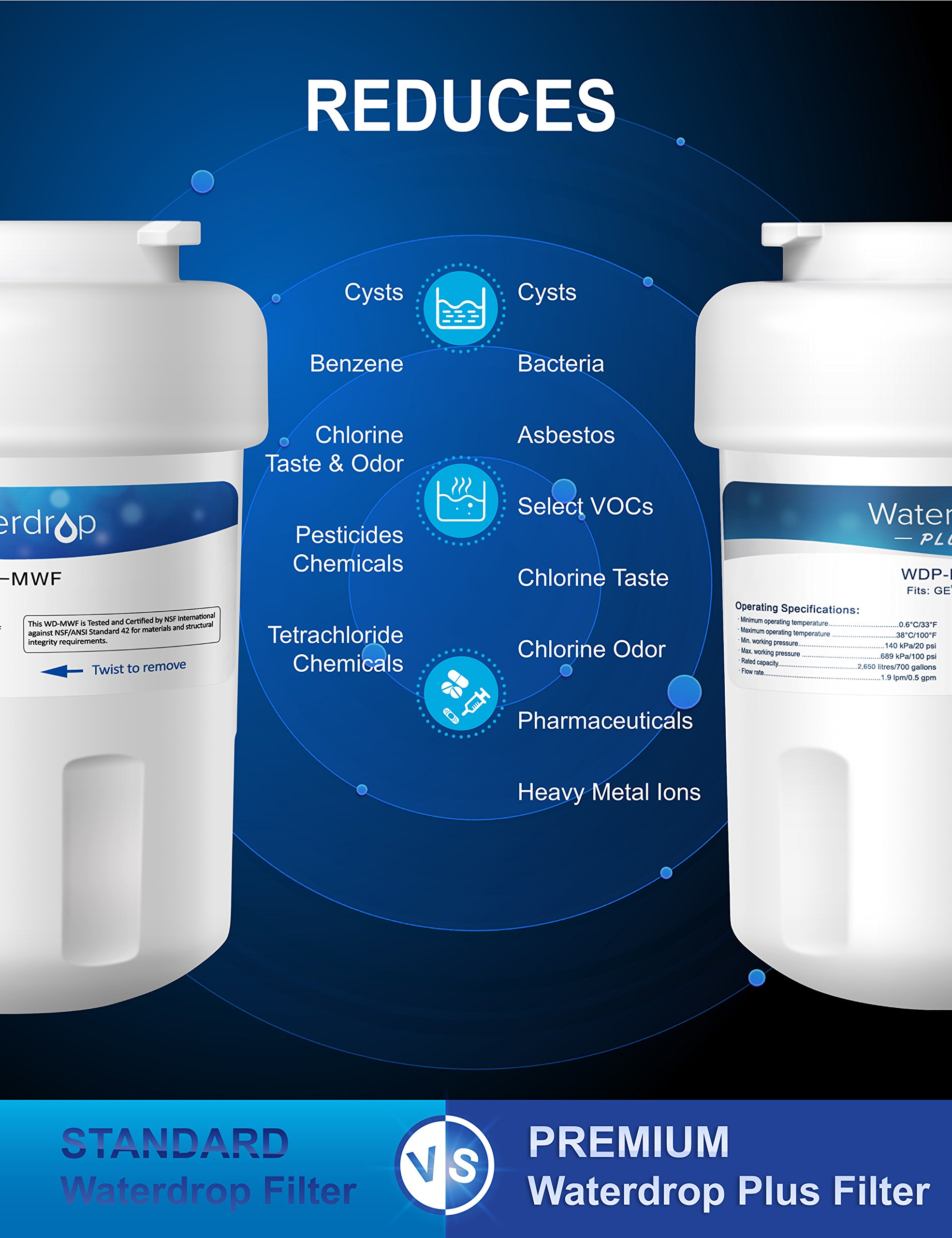 Waterdrop Plus MWF Double Lifetime Replacement Refrigerator Water Filter, Compatible with GE MWF, MWFP, MWFA, GWF, GWFA, SmartWater, Kenmore 9991, 46-9991, 469991 (2 Pack) by Waterdrop (Image #4)