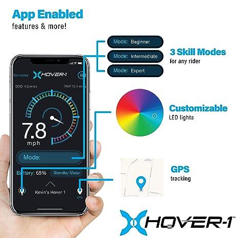 Amazon.com: Hover-1 H1- UL 2272 Certificado - Sobremesa ...