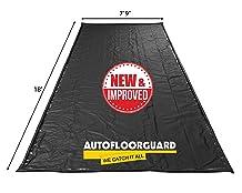 Auto Floor Guard Premium