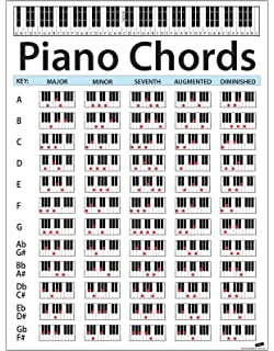 Large Piano Chord Chart Poster Perfect For Students And Teachers Size 30in Tall