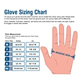GlovePlus Industrial Black Nitrile Gloves - 5