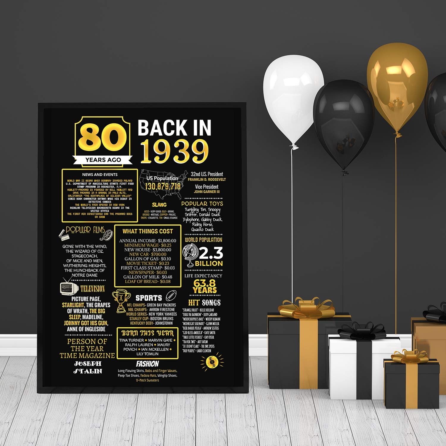 90 Years Pink Pixie Studio 1929 90 Years Ago Birthday or Wedding Anniversary Poster 11 x 17 Party Decorations Supplies Banner for Women Men Him Her Husband Wife Mom Dad