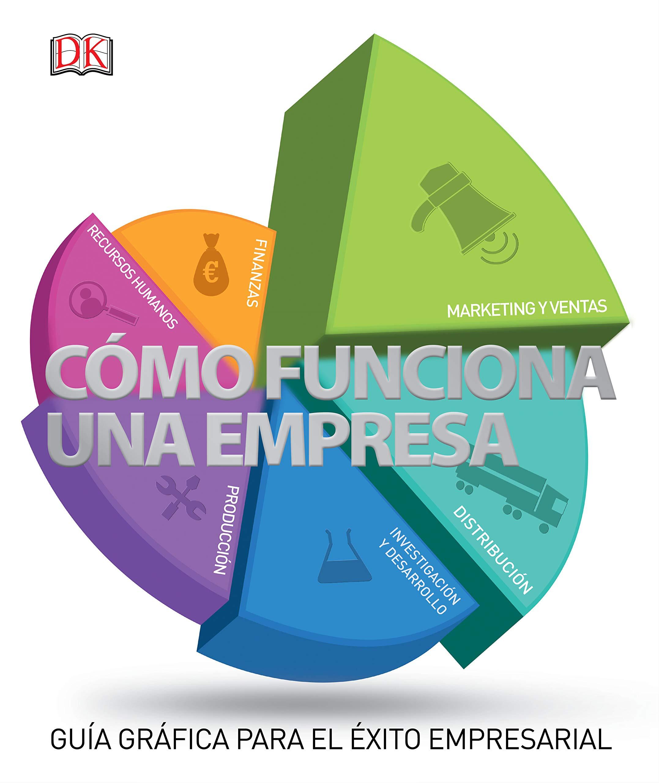 Cómo funciona una empresa: Guía gráfica para el éxito ...