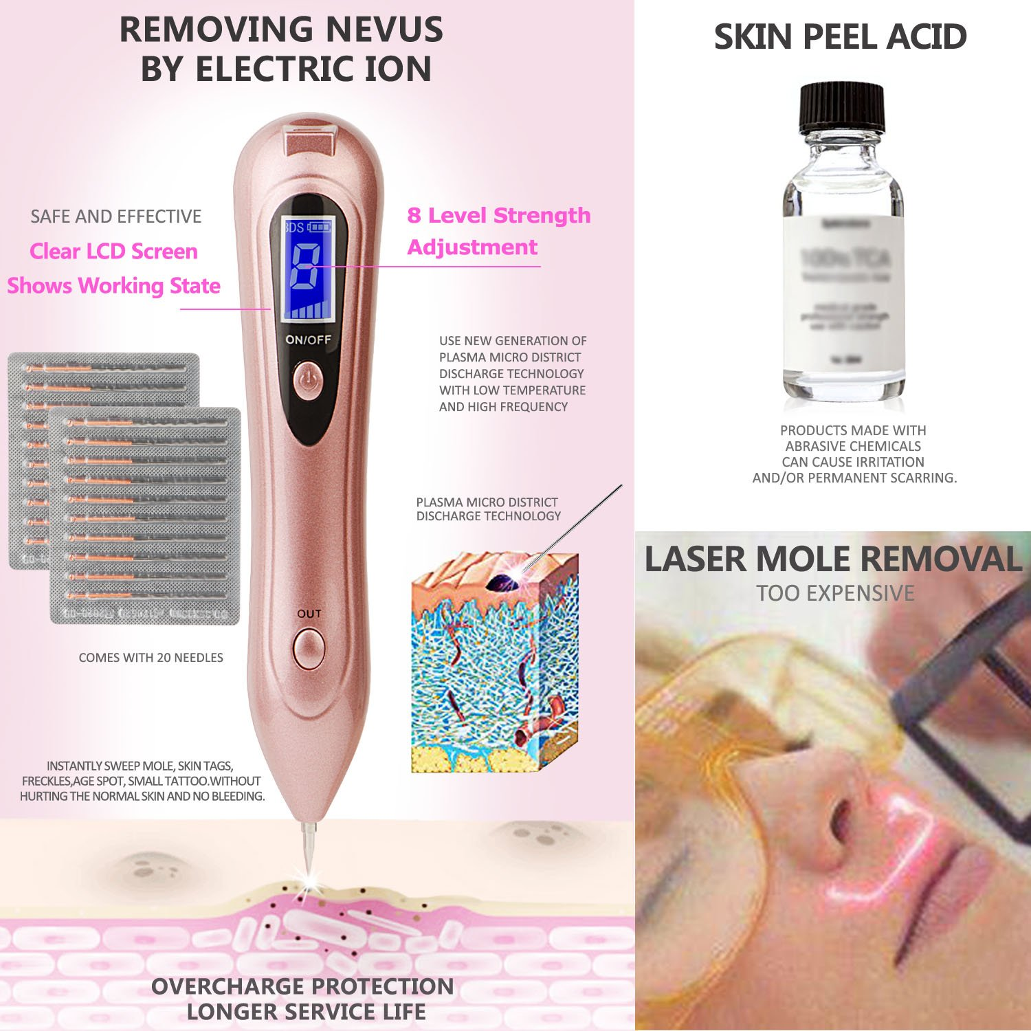 Spot Eraser Pro for Freckles, Warts, Age Spots, Tattoo, Nevus, Birthmark, Skin Pigmentation - No Bleeding & Rapid Healing, Portable Safety USB Rechargeable by Positivelife (Image #7)
